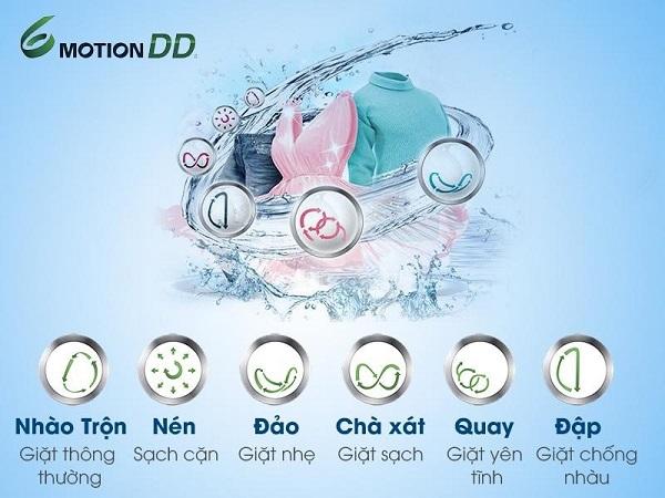 Chuyển động 6 motion trên máy giặt