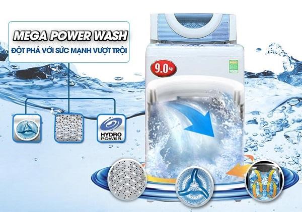 Công nghệ giặt Mega Power Wash tiên tiến